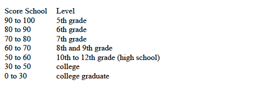 schoolgrades